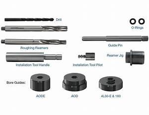 Tool Kit - S-76890-tl24