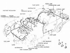 Datsun 240z  260z  280z Wiring  To Jul