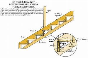 Ez Stairs U00ae Releases New Rail Post Support  U2013 Nadra Blog
