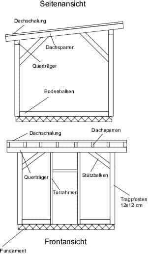 geräteschuppen selber bauen anleitung ger 228 teschuppen selber bauen aus holz anleitung
