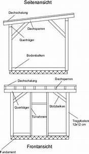 Tresor Selber Bauen : ger teschuppen bauanleitung mit bauplan ~ Watch28wear.com Haus und Dekorationen