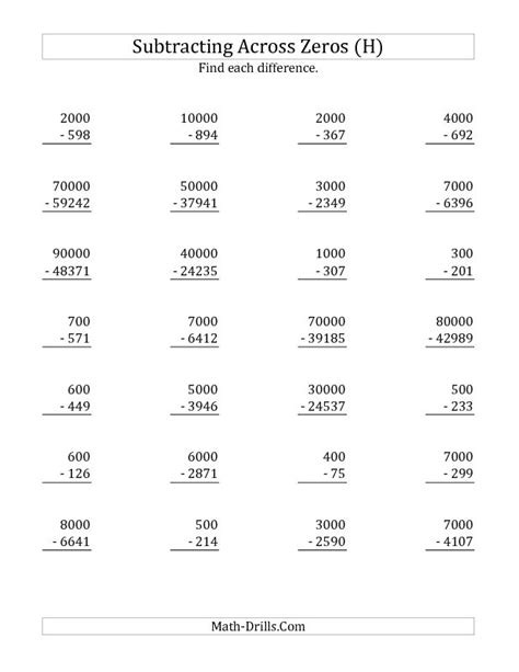 division worksheets with zeros new 2012 12 06 subtraction worksheet subtracting across zeros from multiples of 100 1000