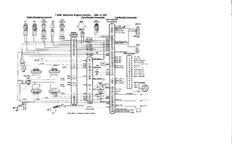international maxxforce wiring diagram auto