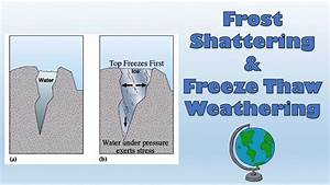 Frost Shattering  Freeze Thaw Weathering - Labelled Diagram And Explanation