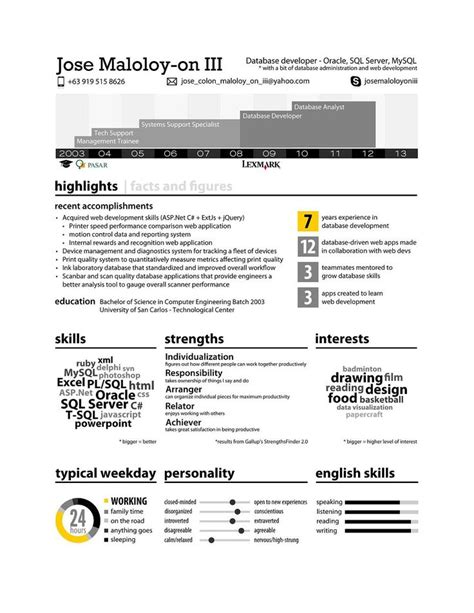 Asp Net Developer Resume by 100 Asp Net Developer Resume Sle Resume Android