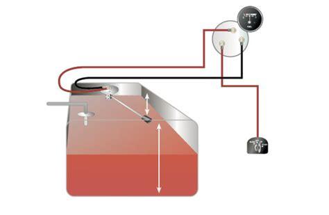 How Test Replace Your Fuel Gauge Sending Unit