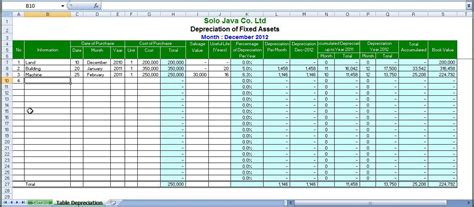 depreciation of fixed asset depreciation schedule excel beneficialholdings info