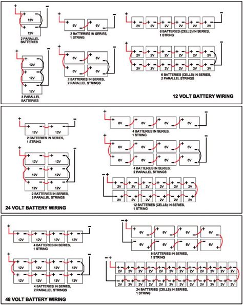 Batteries Battery Wiring Diagrams Aee Solar