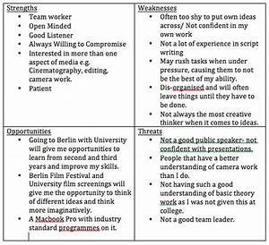 Essay Customer Service homeostasis essay help equal pay for equal work research paper homework writing services uk