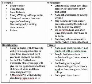 custom resume writing service master in creative writing canada creative writing jobs in san antonio