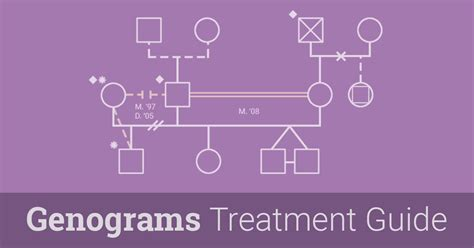 genograms  psychotherapy guide therapist aid