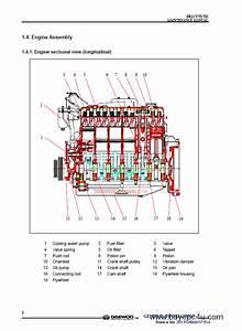 Daewoo De12 De12t De12ti De12tis Diesel Engine Pdf