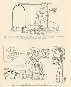 Model T Ford Forum  Wiring Diagram