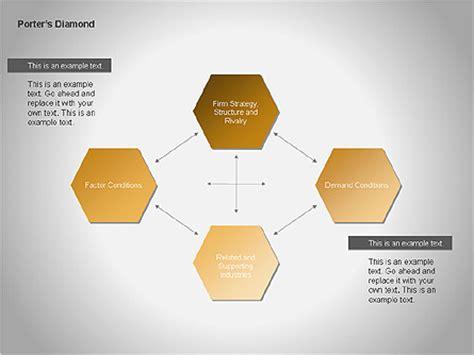 porter s diamond free template porter s diamond framework for powerpoint presentations