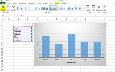 Visualising Data With Charts In Excel  Bespoke Excel