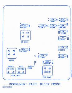 Saturn Sw2 1996 Fuse Box  Block Circuit Breaker Diagram  U00bb Carfusebox