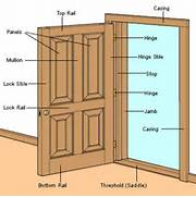 Installing New Exterior Door In Existing Frame by How To Install Hinges On A Slab Door