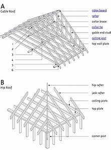 Hip Roof Section