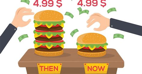 inflation definition  meaning capitalcom
