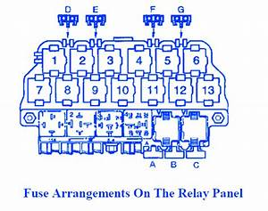 Vw New Beetle 2005 Fuse Box  Block Circuit Breaker Diagram  U00bb Carfusebox
