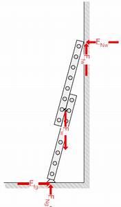 Extension Ladder Slide
