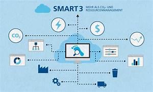 Carbon Footprint Berechnen : in kurzer zeit amortisiert myclimate smart 3 bei swisscom ~ Themetempest.com Abrechnung