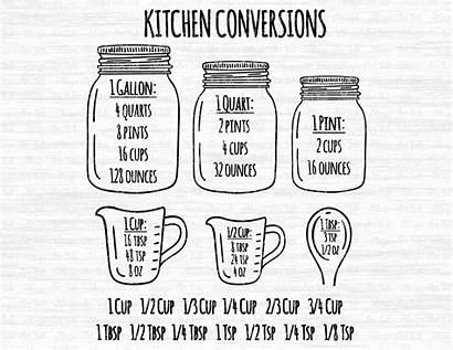Kitchen Conversions Cut Svg Conversion Measurement Measurements