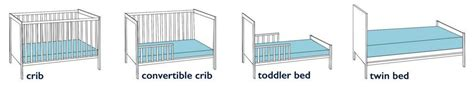 size mattress vs how to transition from crib to bed sleepopolis