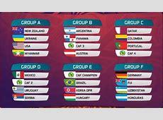 Grupos del Mundial sub20 Nueva Zelanda 2015