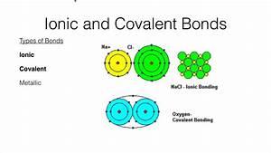 Basic Chemical Bonding