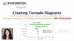 Creating A Tornado Diagram In Dpl Professional