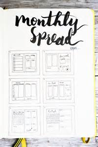 Monthly Journal Bullet Spread Ideas