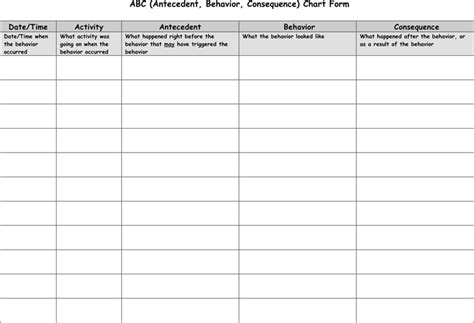 abc chart template   speedy template