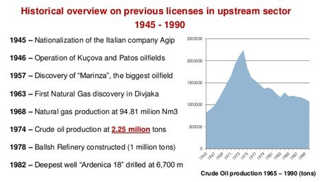 overall agip overall overall analysis of the onshore sector of albania and