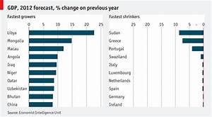 Daily chart: Growth in 2012 | The Economist