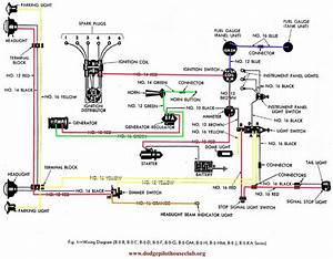 In Need Of Wiring Diagram For A 46 Dodge - Mopar Flathead Truck Forum