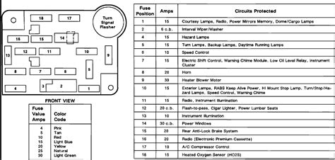 The Location Fuse Box Ford Ranger Truck