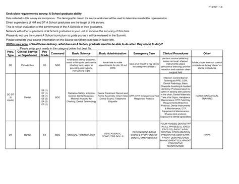 Composite Risk Management Matrix