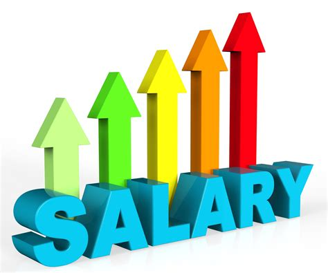 With Salaries by Pay Increase During An Iva Expert Iva Advice Iva