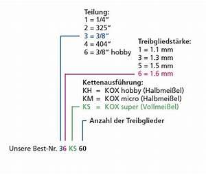 Welche Feile Für Welche Kette : 3 8 kette welche feile teurer schmuck beliebt in deutschland ~ Orissabook.com Haus und Dekorationen