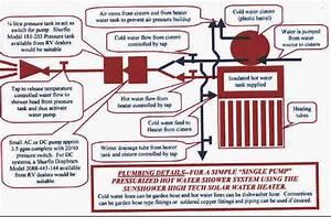 Sunshower International Since 1998  Solar Heater Plumbing