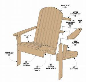 Adirondack Chair and Settee Woodsmith Plans
