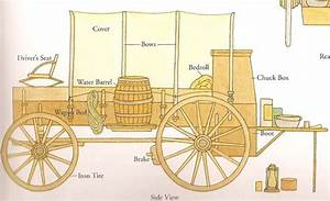 Brister U0026 39 S Chuck Wagon Wiring Diagram