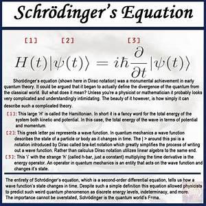 Schrodinger's Equation dependent time or independet time ...