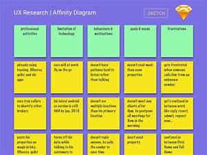 User Research - Affinity Diagram Freebie