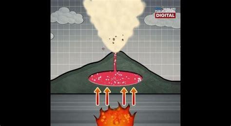 phreatic eruption scitech gma news
