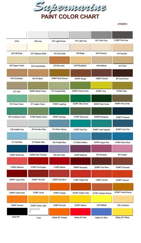 paint color chart paint color chart epoxy paint replacing kitchen countertops