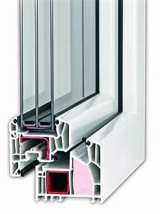 Fenster 3 Fach Verglasung : fenster wiedmann 3 fach verglasung ~ Michelbontemps.com Haus und Dekorationen