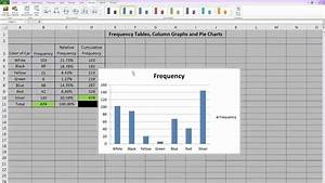 Frequency Tables  Column Graphs And Pie Charts In Excel