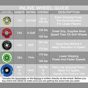 Tour Hockey Skate Size Chart Labeda Asphalt Outdoor Wheel Pure Hockey Equipment